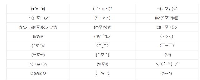 One Line Ascii Art Confused : Як стати майстром ascii мистецтва techtoday