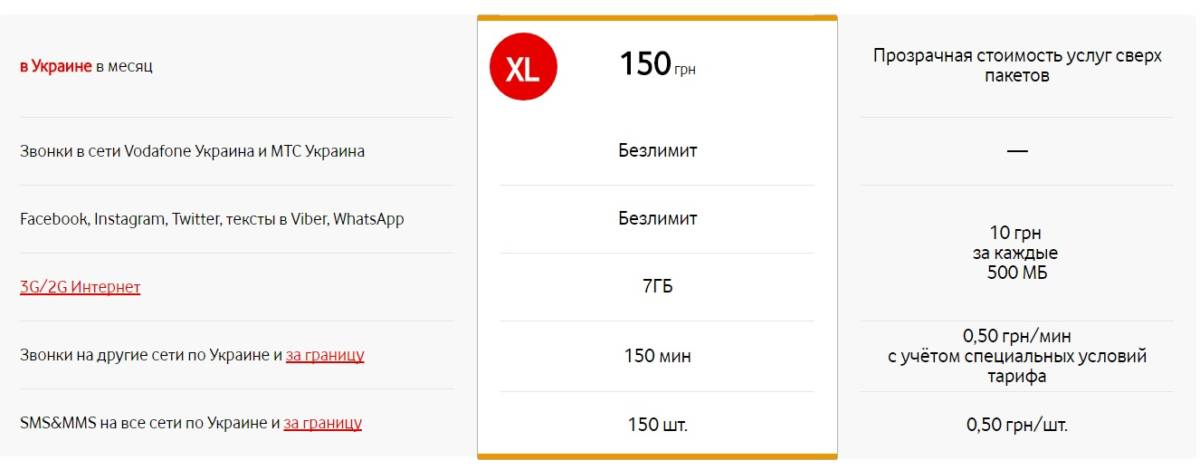 Тарифы Vodafone Red XL Контракт