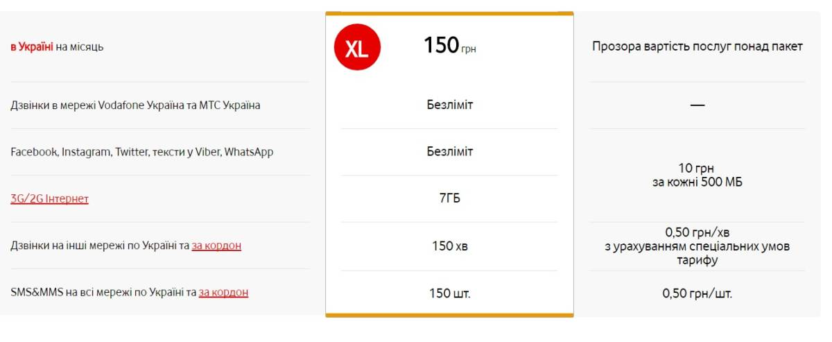 Тарифи Vodafone Red XL Контракт