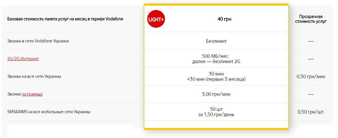 Условия тарифов Vodafone Light