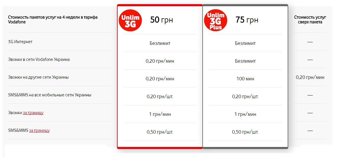 Тарифы Vodafone Unlim 3G и Unlim 3G Plus