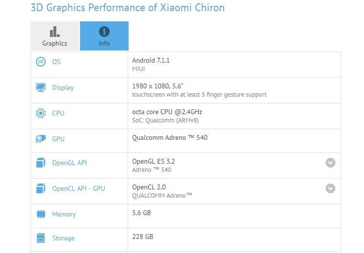 Xiaomi Chiron. Характеристики