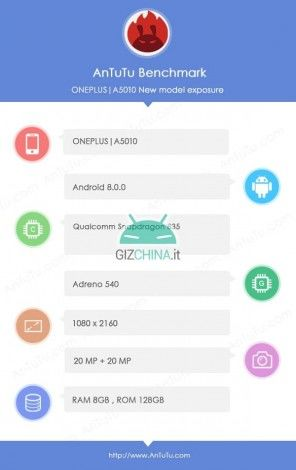 OnePlus 5T. Тестирование