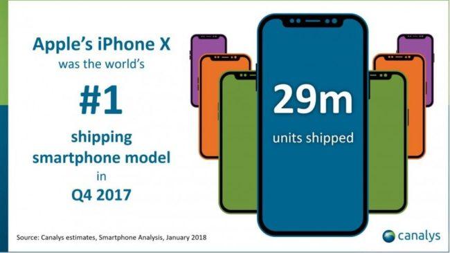 iPhone X. Опыт пользователя