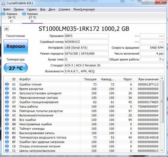ADATA HD650. Як запустити