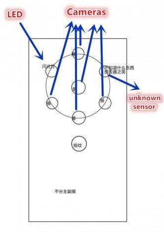 Nokia 10. Обзор, тестирование