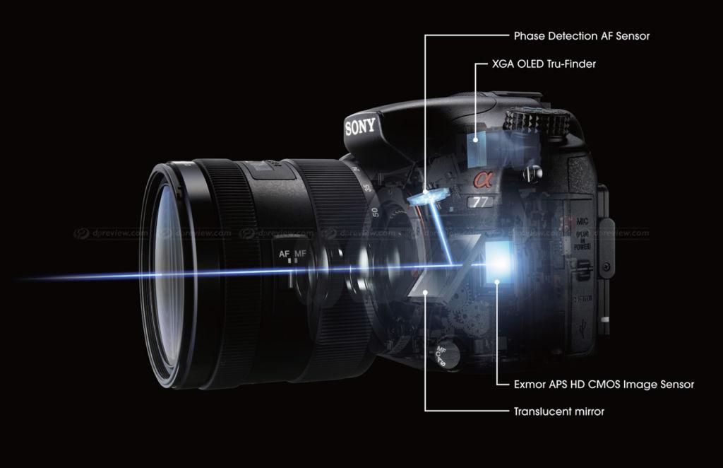 зачем зеркало в цифровом фотоаппарате настоящий