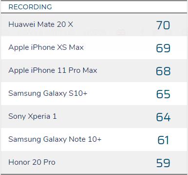 ranking_recording-1